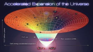 "Scientific image of ""The beginning"""